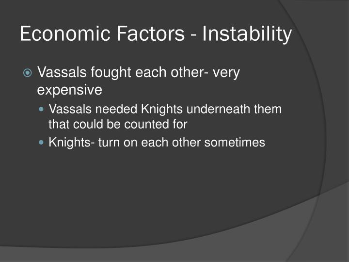 Economic Factors - Instability