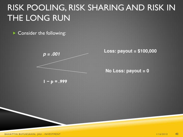 Risk Pooling, Risk Sharing and Risk in the Long Run