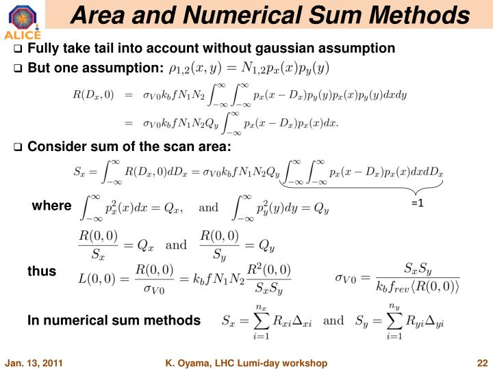 Area and Numerical Sum Methods