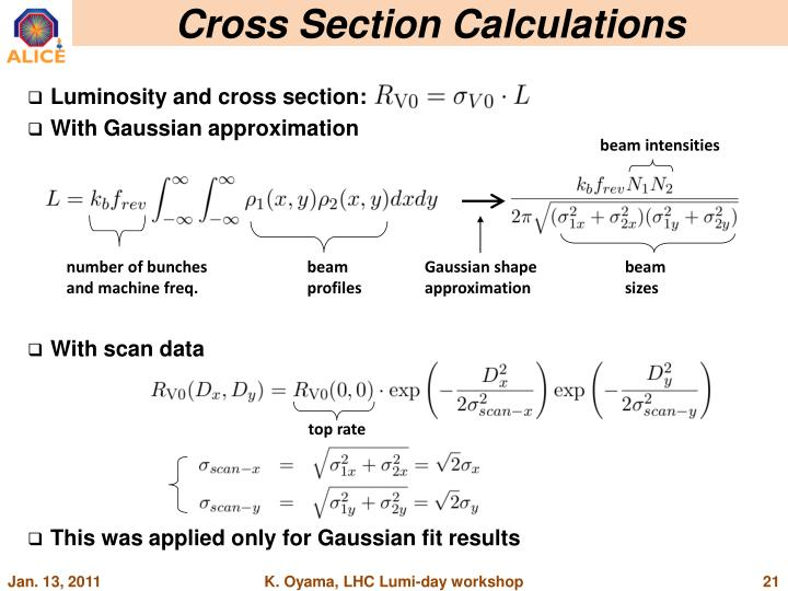 Cross Section Calculations