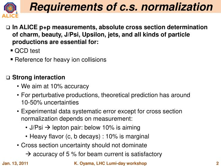Requirements of c s normalization