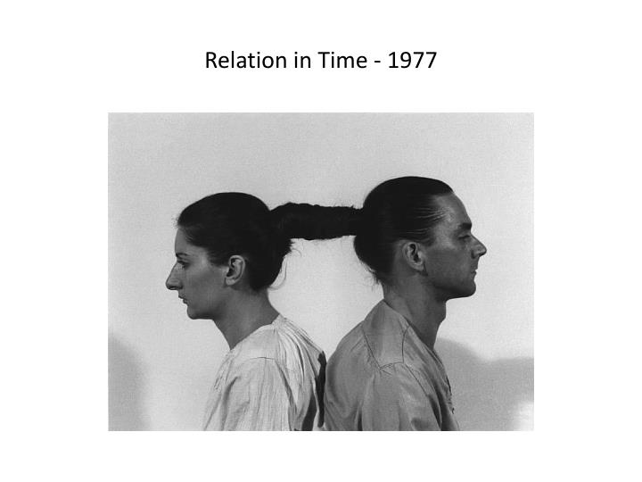 Relation in Time - 1977