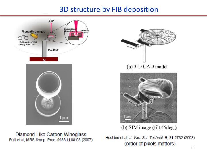 3D structure by FIB deposition