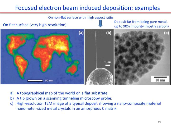 Focused electron beam induced deposition: examples