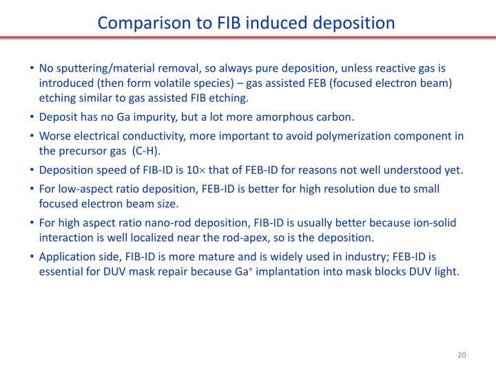 Comparison to FIB induced deposition