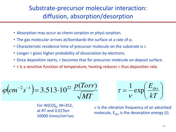 Substrate-precursor molecular interaction: diffusion, absorption/desorption