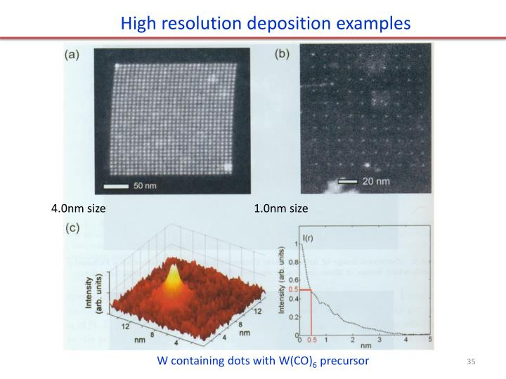 High resolution deposition examples
