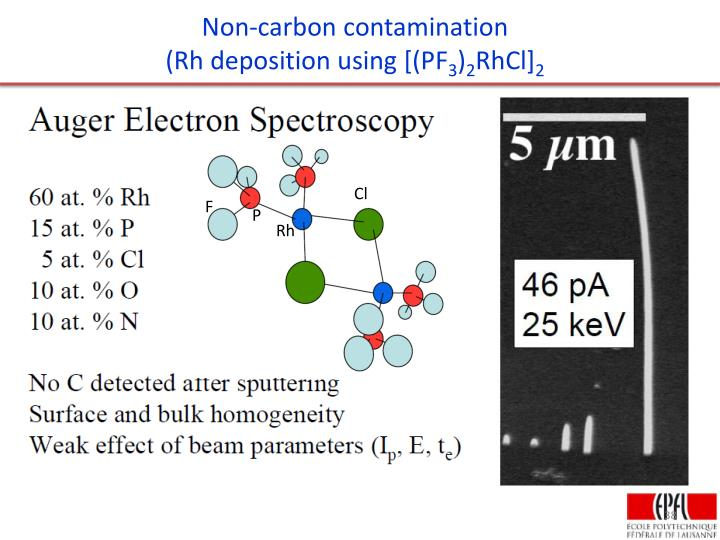 Non-carbon contamination
