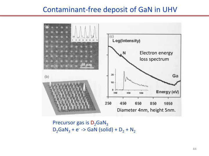 Contaminant-free deposit of