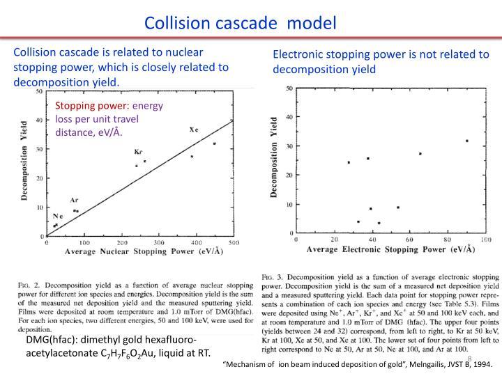 Collision cascade  model