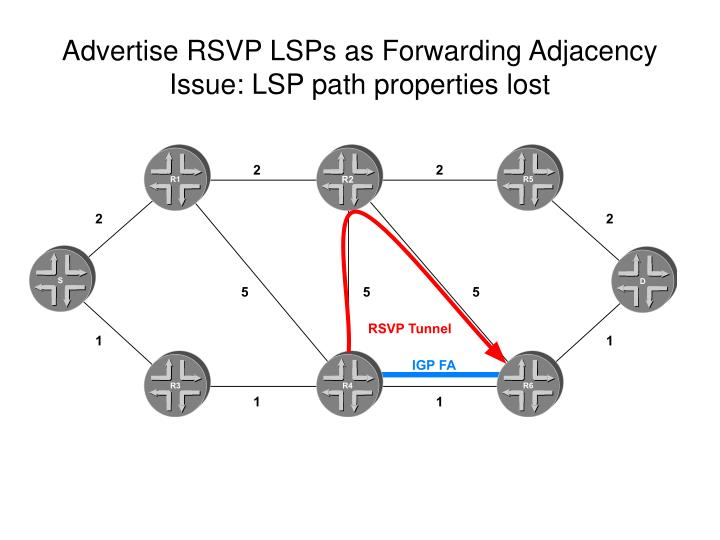 Advertise RSVP LSPs as Forwarding Adjacency