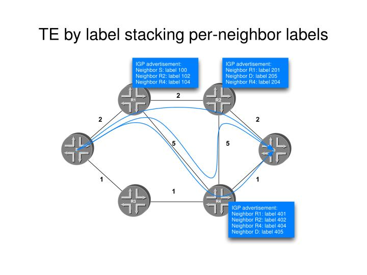 TE by label stacking per-neighbor labels