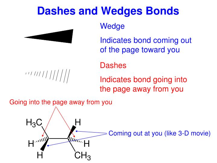 Dashes and Wedges Bonds