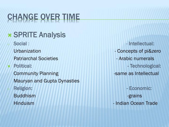 SPRITE Analysis