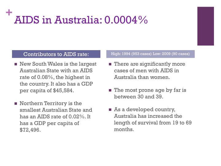 AIDS in Australia: 0.0004%