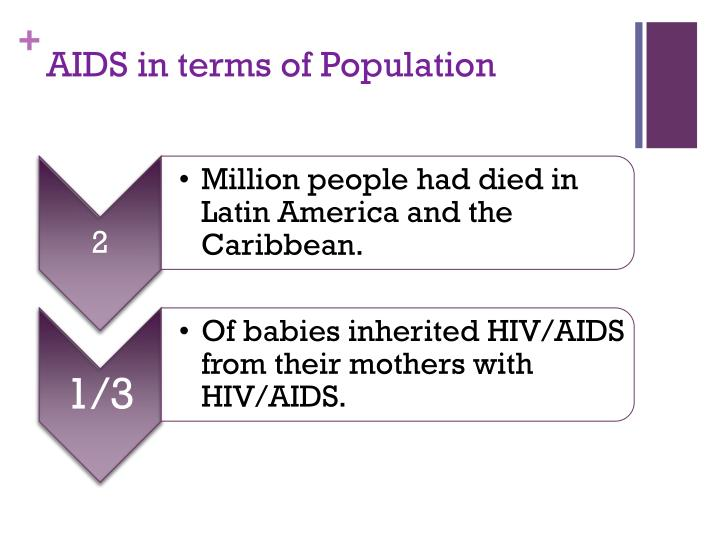 Aids in terms of population1
