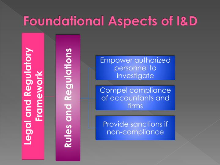 Foundational Aspects of I&D
