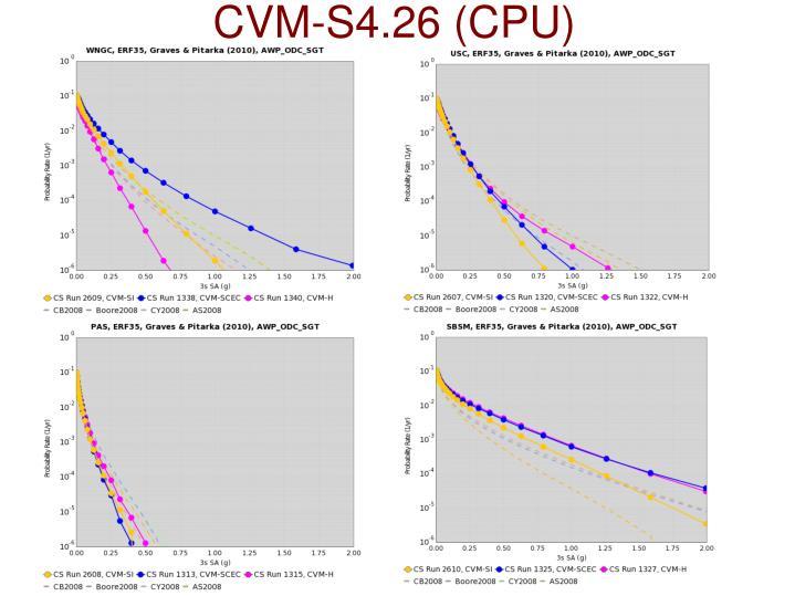 CVM-S4.26 (CPU)
