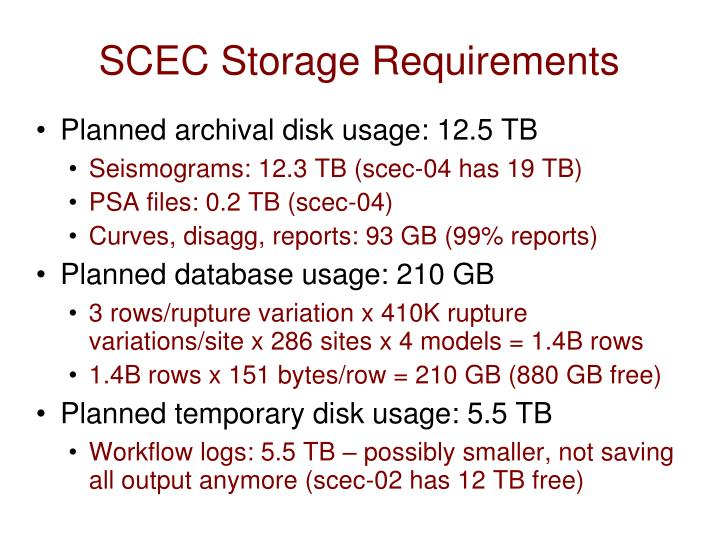 SCEC Storage Requirements