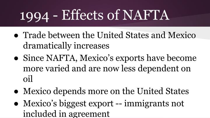 1994 - Effects of NAFTA
