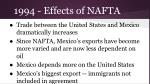 1994 effects of nafta