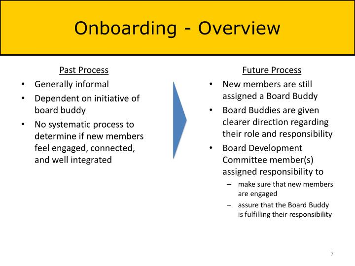 Onboarding - Overview