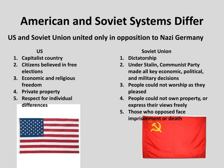 American and Soviet Systems Differ