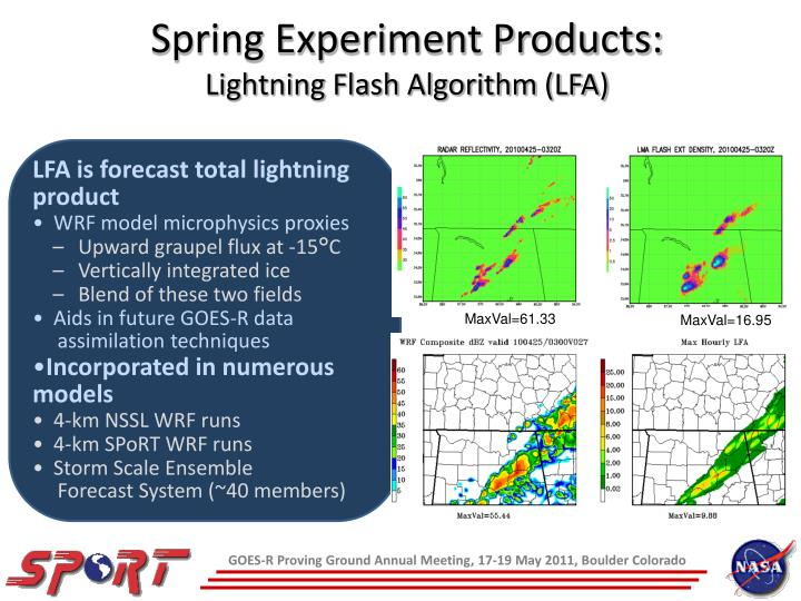 Spring Experiment Products: