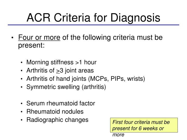 ACR Criteria for Diagnosis