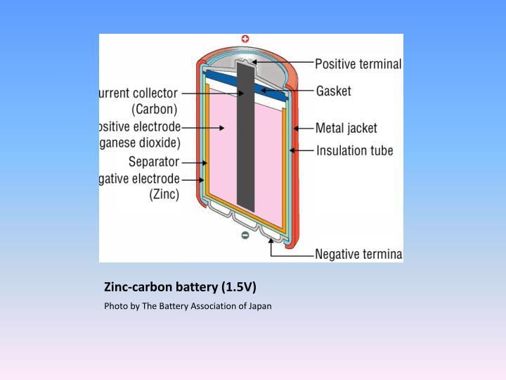 Zinc-carbon battery (1.5V)