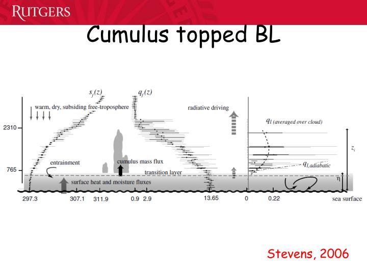 Cumulus topped BL