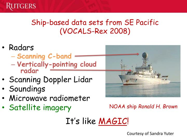 Ship-based data sets from SE Pacific