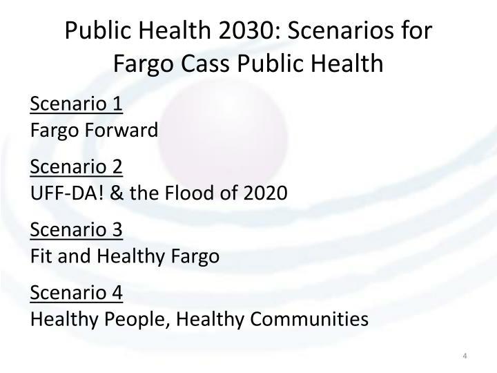 Public Health 2030: Scenarios for