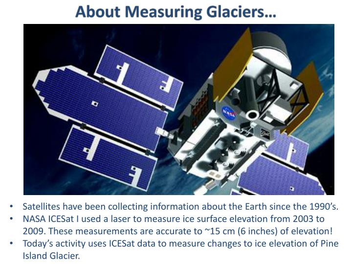 About Measuring Glaciers…