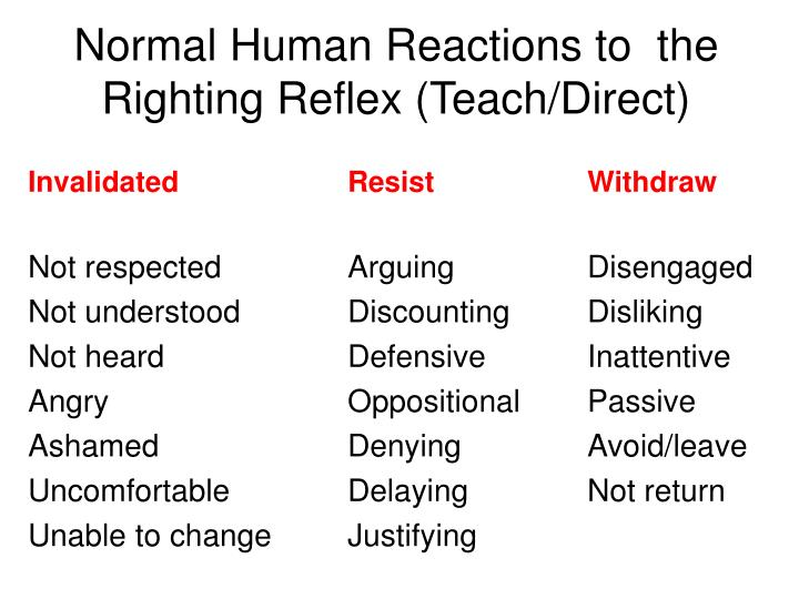 Normal Human Reactions to  the Righting Reflex (Teach/Direct)