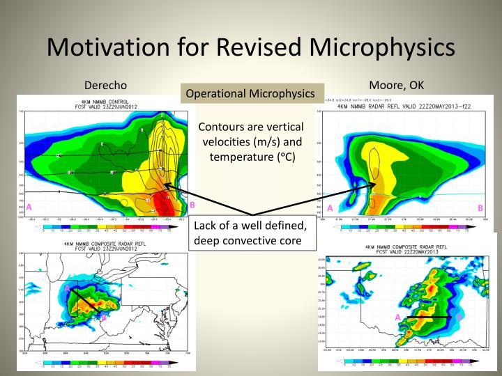 Motivation for Revised Microphysics