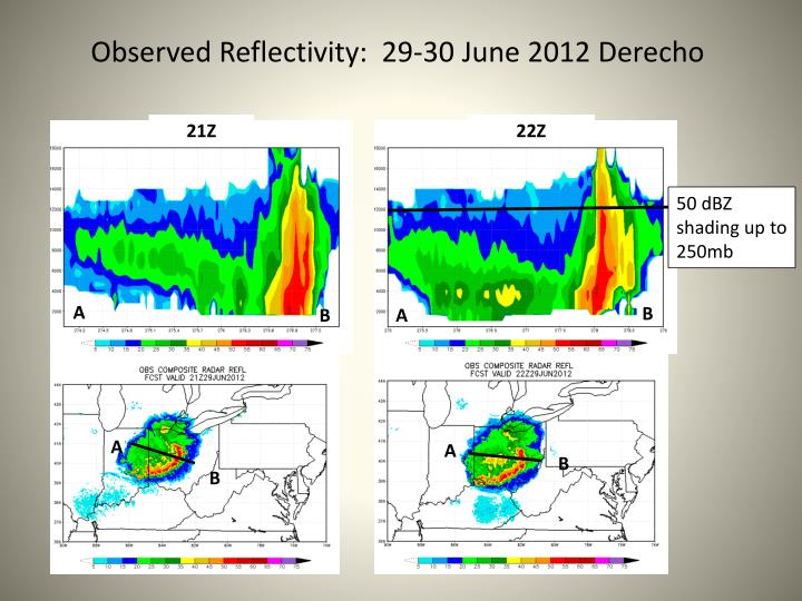 Observed Reflectivity:  29-30 June 2012