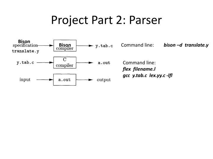 Project Part 2: Parser