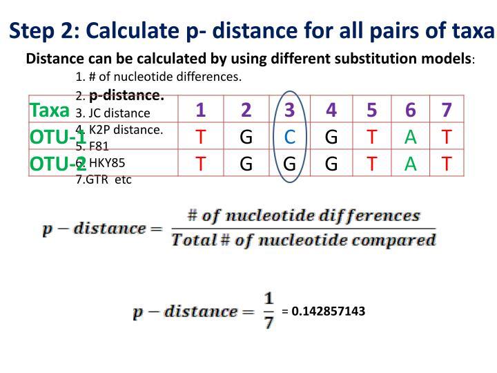 Step 2: Calculate p-