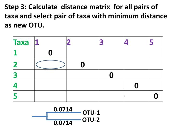 Step 3: Calculate  distance