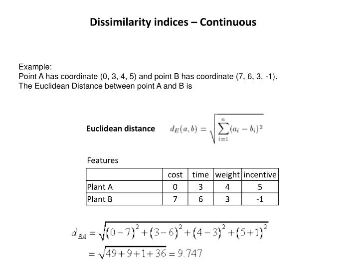 Dissimilarity indices – Continuous