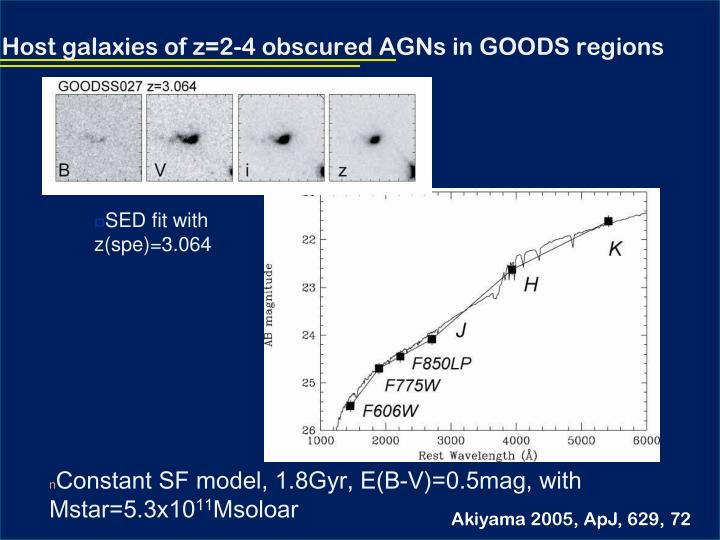 Host galaxies of z=2-4 obscured AGNs in GOODS regions