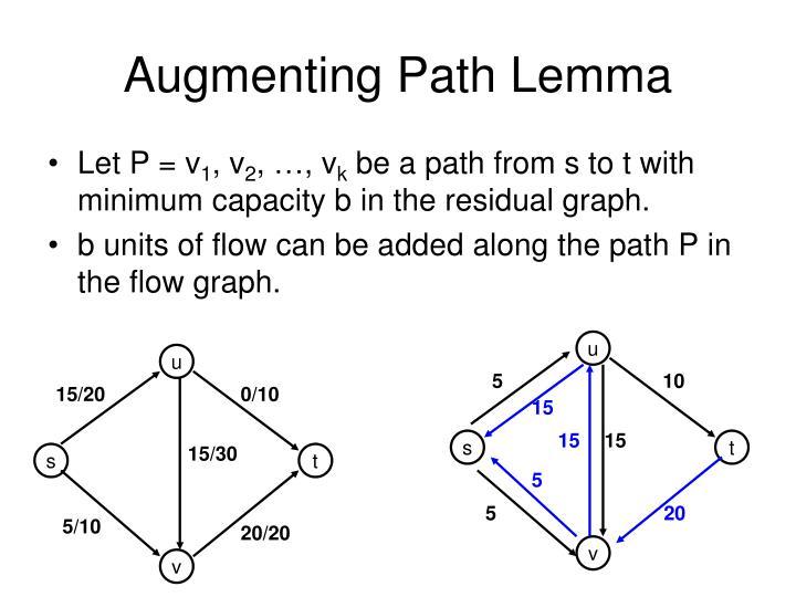 Augmenting Path Lemma