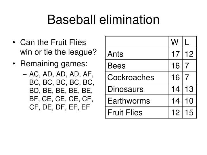 Baseball elimination