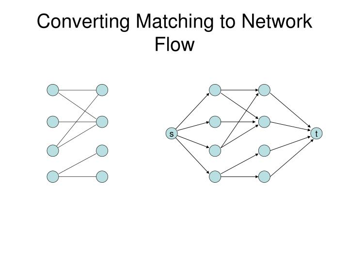 Converting Matching to Network Flow