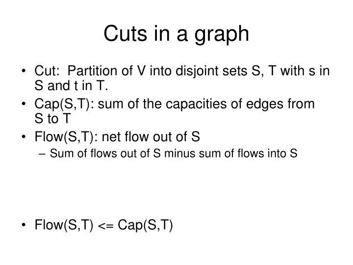 Cuts in a graph
