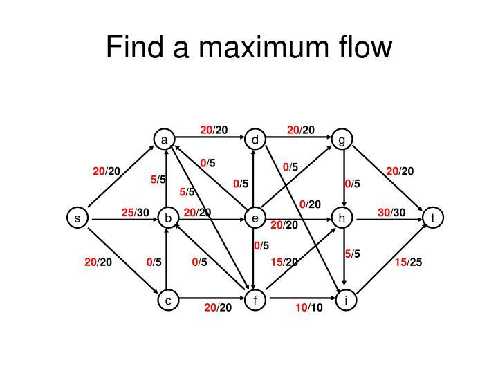 Find a maximum flow