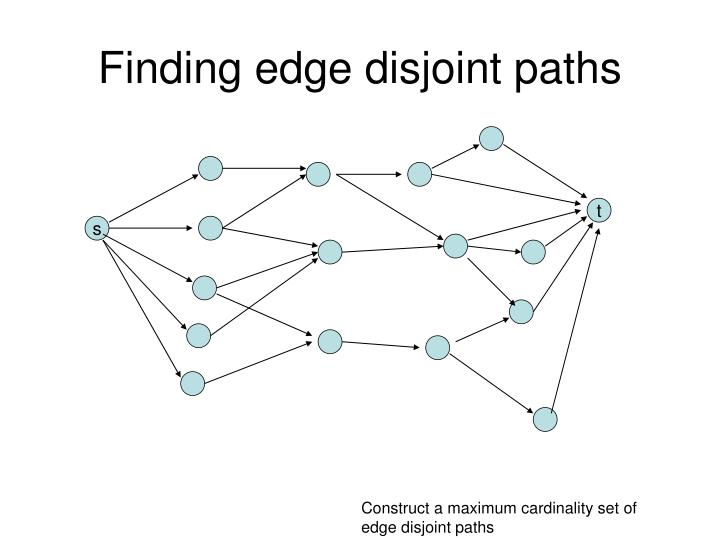 Finding edge disjoint paths