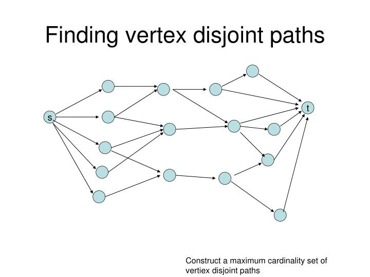 Finding vertex disjoint paths