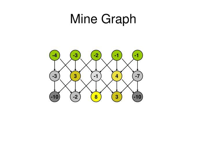 Mine Graph